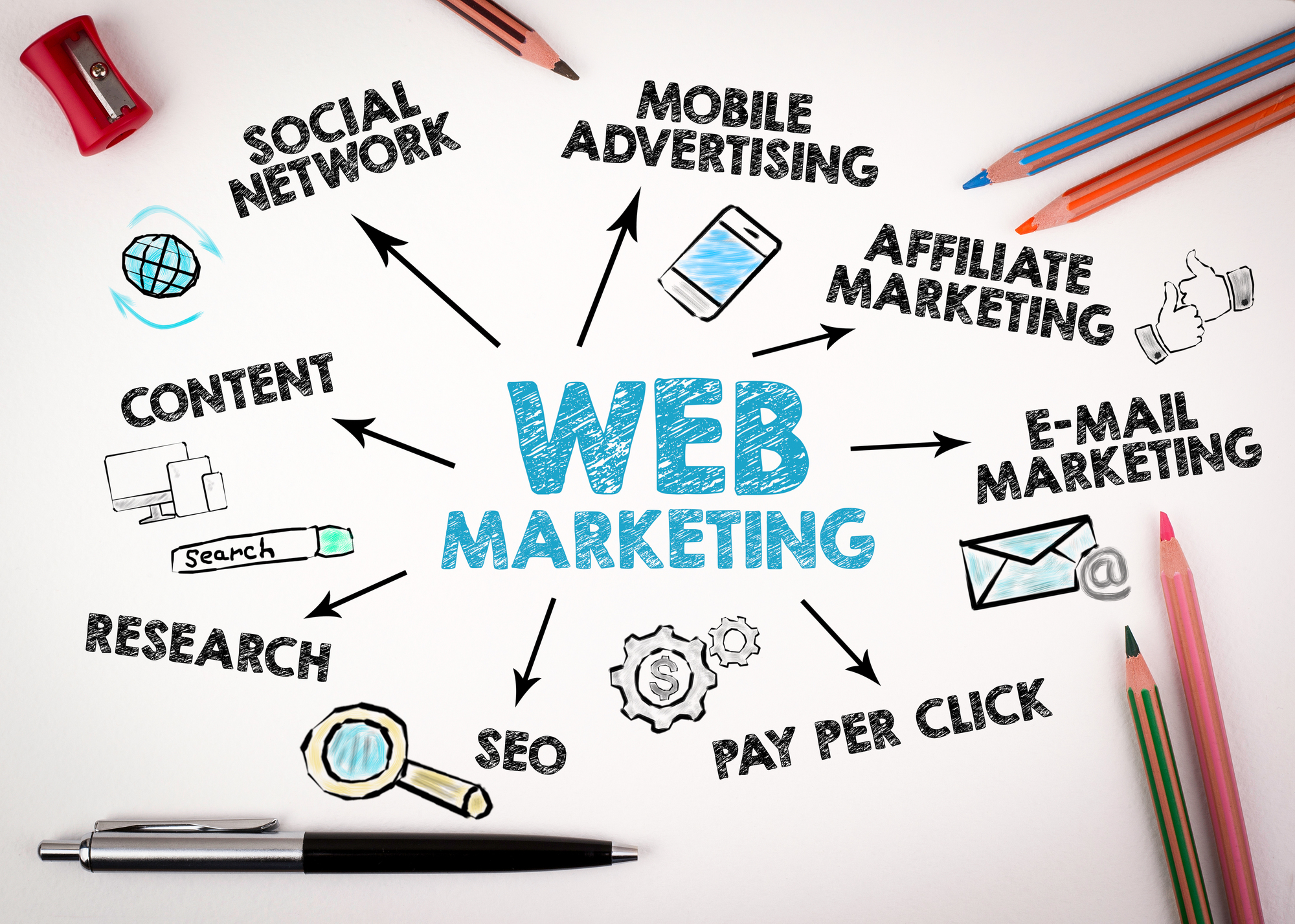 Webマーケティングサービス
